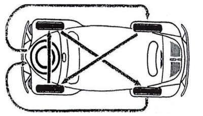 Схема перестановки пяти шин