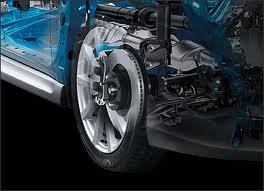 Система ABS в автомобиле
