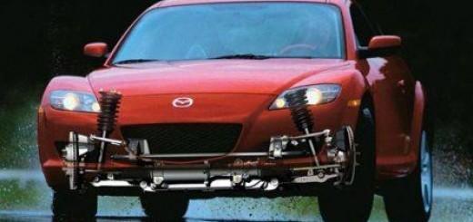Что такое крен автомобиля