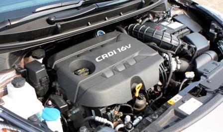 Что такое CRDI двигатель