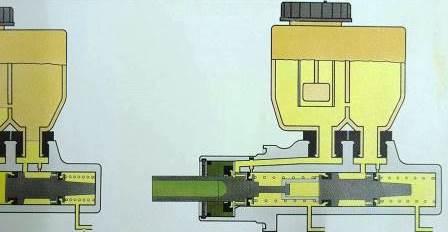 Устройство главного тормозного цилиндра