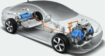 Привод RWD, что это в автомобилее: достоинства и недостатки